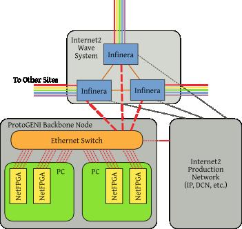 backbone-node.png